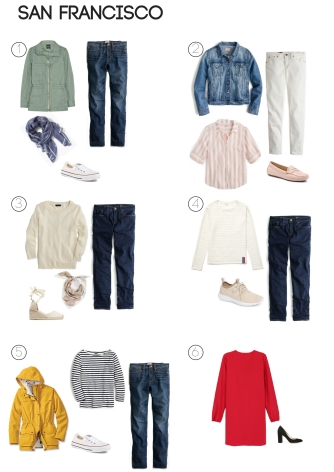 San Francisco Packing Guide